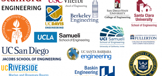 Best Engineering Schools in California