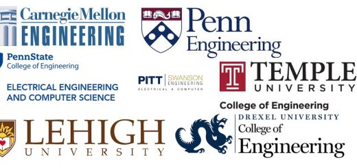 Best Engineering Schools in Pennsylvania