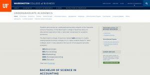 University of Florida Undergraduate Business