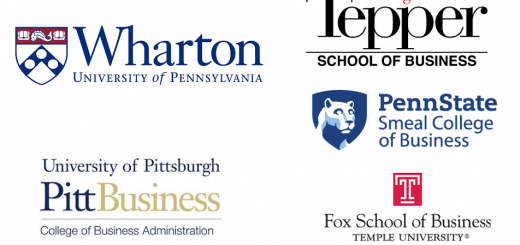 Best Business Schools in Pennsylvania
