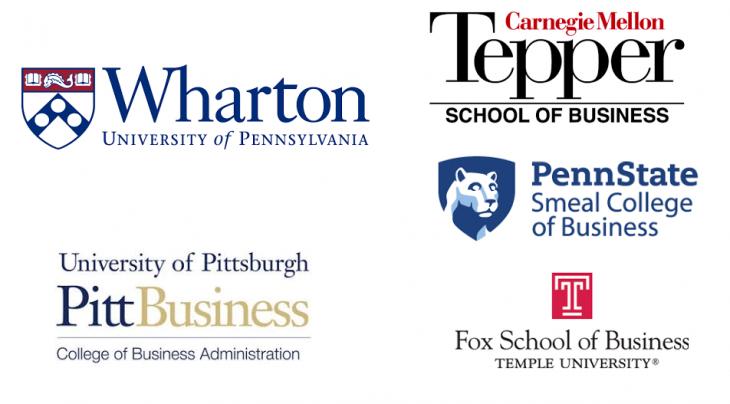 Best Business Schools in Pennsylvania