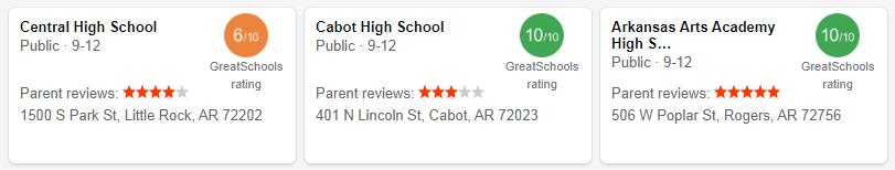 Best High Schools in Arkansas