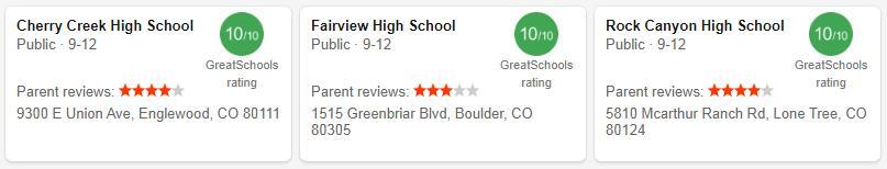 Best High Schools in Colorado