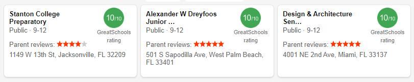 Best High Schools in Florida