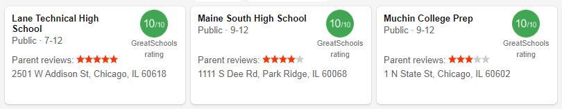 Best High Schools in Illinois
