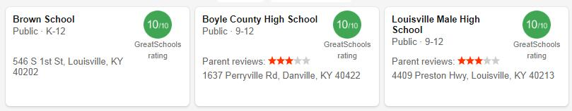 Best High Schools in Kentucky