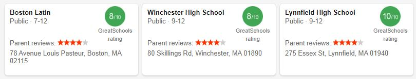 Best High Schools in Massachusetts