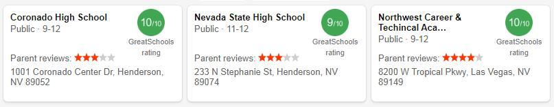 Best High Schools in Nevada
