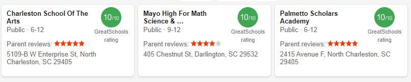 Best High Schools in South Carolina