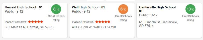 Best High Schools in South Dakota
