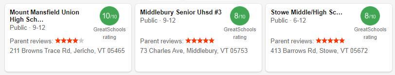 Best High Schools in Vermont
