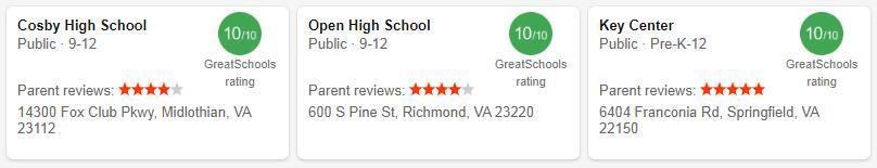 Best High Schools in Virginia