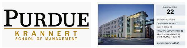 Purdue University--West Lafayette Business School
