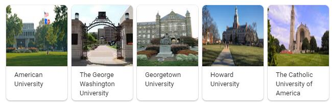 Top Universities in Washington DC