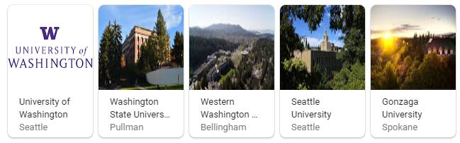 Top Universities in Washington