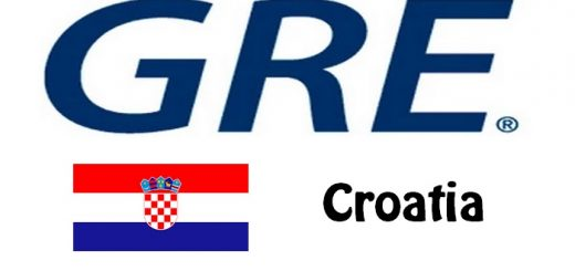 GRE Test Centers in Croatia