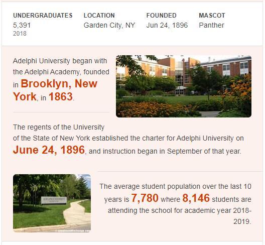 Adelphi University History