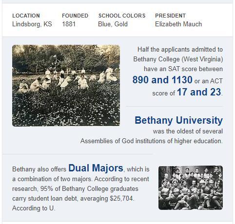 Bethany College Kansas