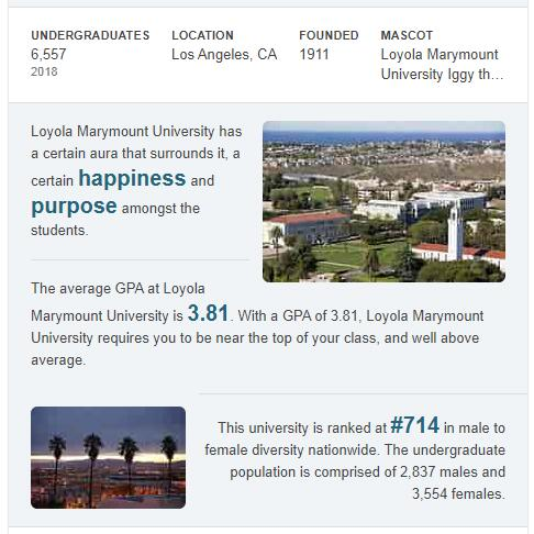 Loyola Marymount University History
