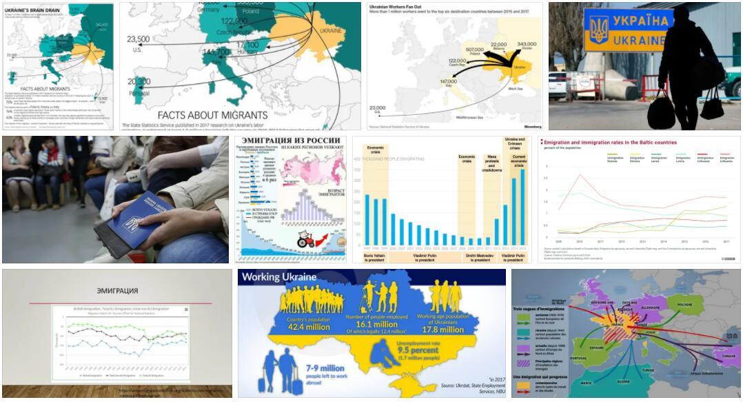 Ukraine Emigration