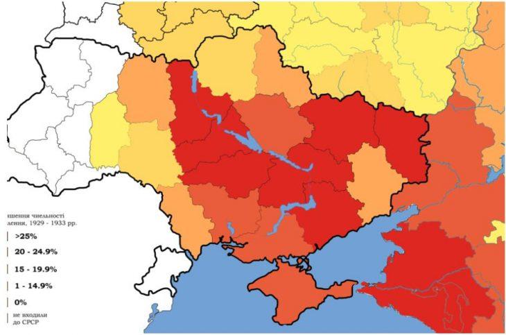 Famine, population decline in Ukraine
