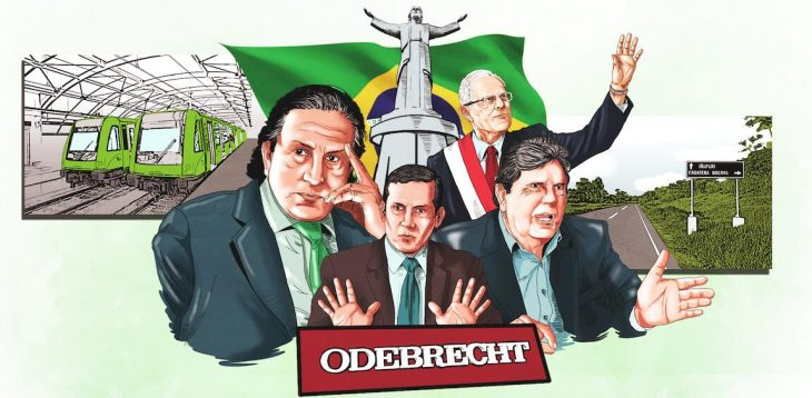The last four presidents of Peru and the Odebrecht affair
