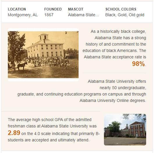Alabama State University History