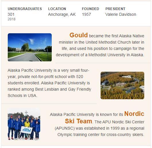 Alaska Pacific University History