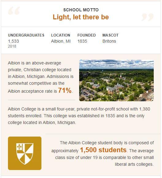 Albion College History