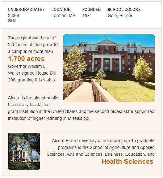 Alcorn State University History