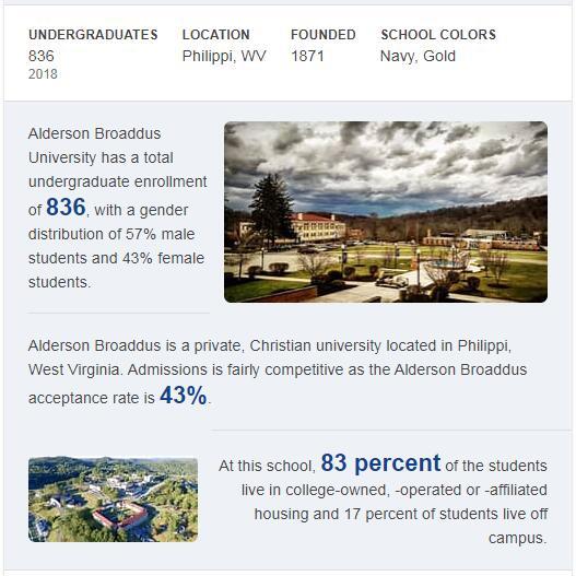Alderson-Broaddus College History