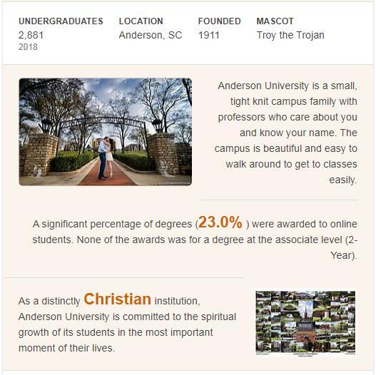 Anderson University History
