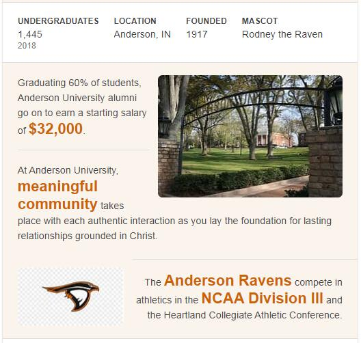Anderson University Indiana History