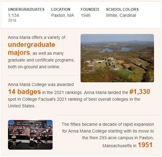 Anna Maria College History