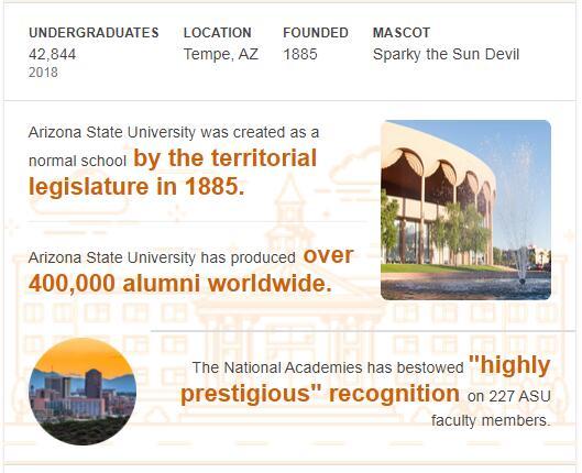 Arizona State University History