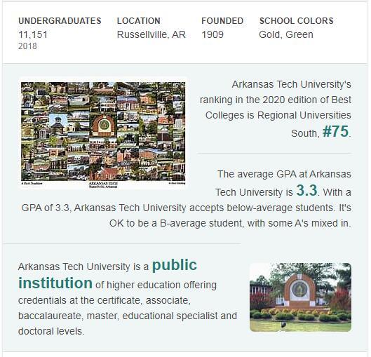 Arkansas Tech University History