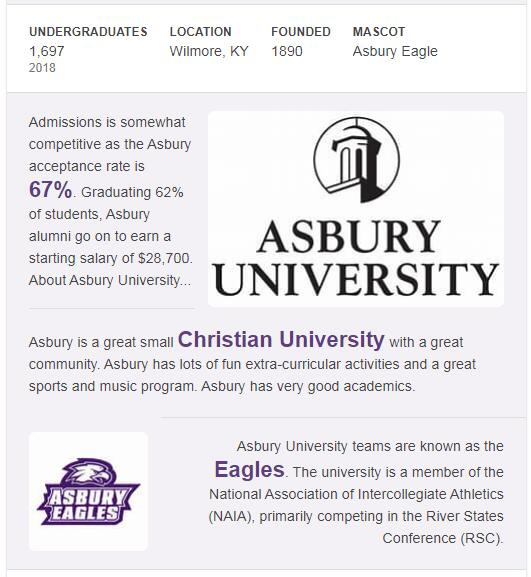 Asbury College History