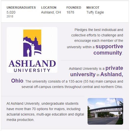 Ashland University History