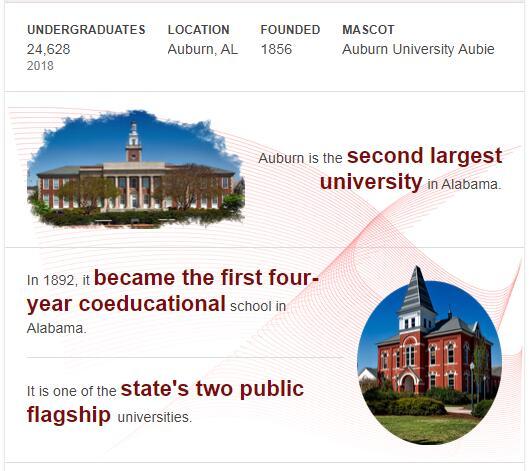 Auburn University History