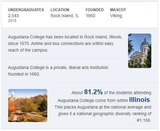 Augustana College History