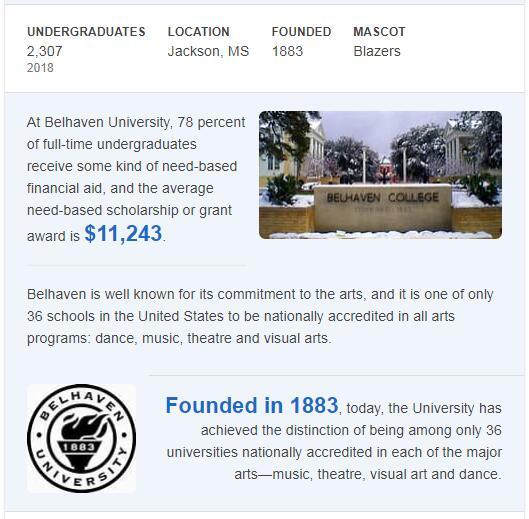 Belhaven College History