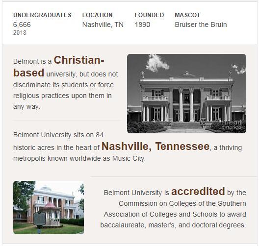 Belmont University History