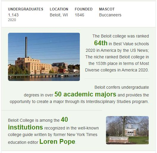 Beloit College History