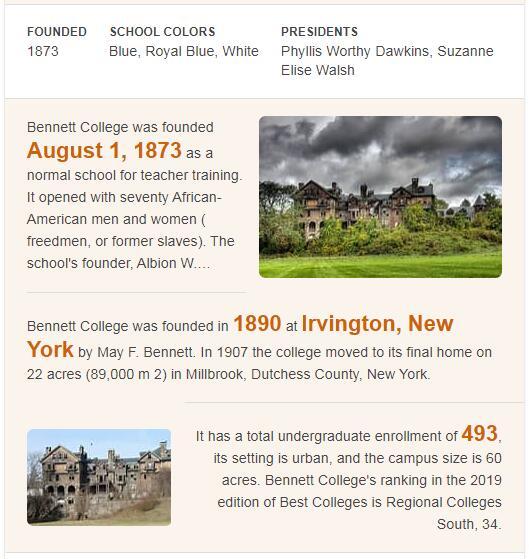 Bennett College History