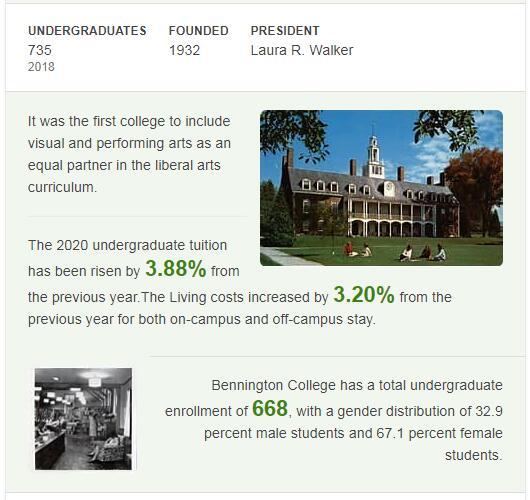 Bennington College History