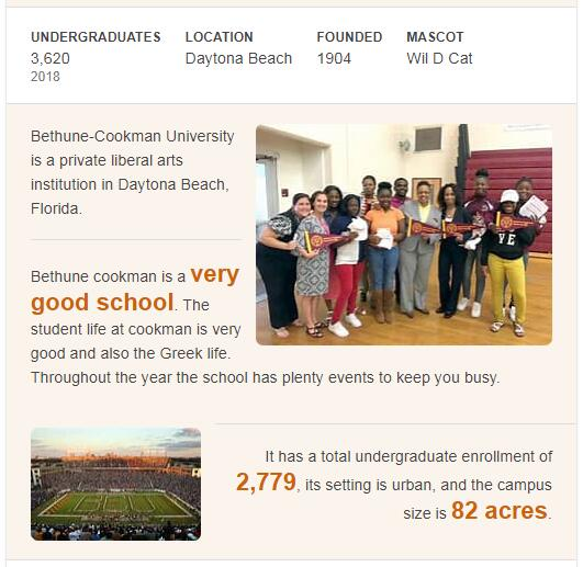 Bethune-Cookman University History