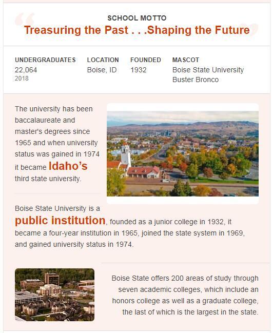 Boise State University History