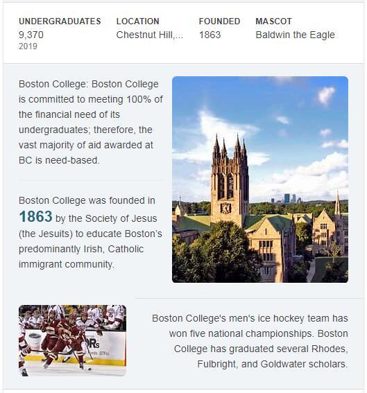 Boston College History