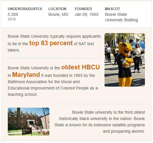 Bowie State University History