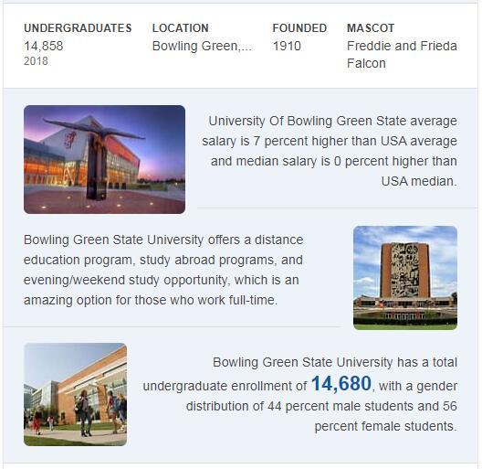 Bowling Green State University History